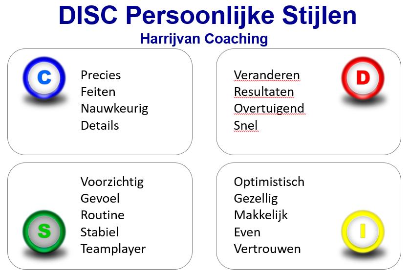 HC DISC Blog